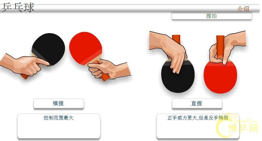 起源发展 乒乓球运动于19世纪末起源于英国,是由网球运动派生而来的。19世纪末,欧洲网球运动盛行,但由于受到天气和场地的限制,英国有些大学生便把网球移植到室内,以餐桌为球台,书作球网,用羊皮纸作球拍,在餐桌上打来打去。 当时的球拍柄长、两面贴着羊皮纸、中间是空洞的,用这种球拍打赛璐珞球时发出乒的声音、落台时发出乓的声音,由此,乒乓的名字诞生了。这种玩具球被称为乒乓。从欧洲、美国开始,然后在亚洲传播开来。英国一家体育用品公司首先用乒乓(Ping-Pong)一词作了广告上的名称,作为商标来登记。18